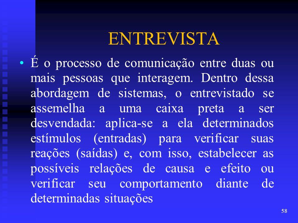 ENTREVISTA É o processo de comunicação entre duas ou mais pessoas que interagem. Dentro dessa abordagem de sistemas, o entrevistado se assemelha a uma