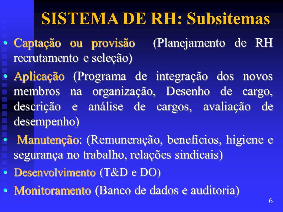 SISTEMA DE RH: Subsitemas Captação ou provisão (Planejamento de RH recrutamento e seleção)Captação ou provisão (Planejamento de RH recrutamento e sele