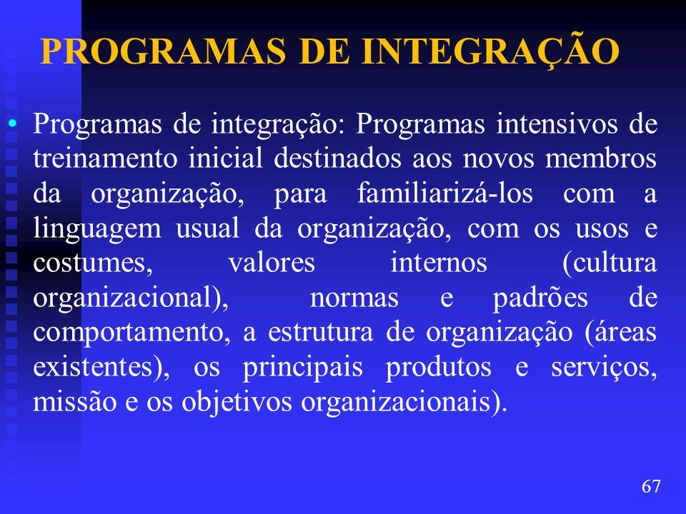 PROGRAMAS DE INTEGRAÇÃO Programas de integração: Programas intensivos de treinamento inicial destinados aos novos membros da organização, para familia