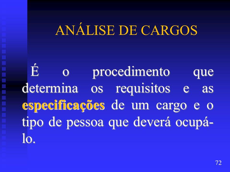ANÁLISE DE CARGOS É o procedimento que determina os requisitos e as especificações de um cargo e o tipo de pessoa que deverá ocupá- lo. 72