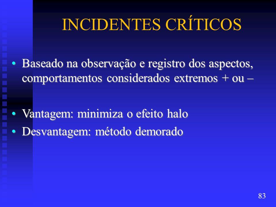 INCIDENTES CRÍTICOS Baseado na observação e registro dos aspectos, comportamentos considerados extremos + ou –Baseado na observação e registro dos asp