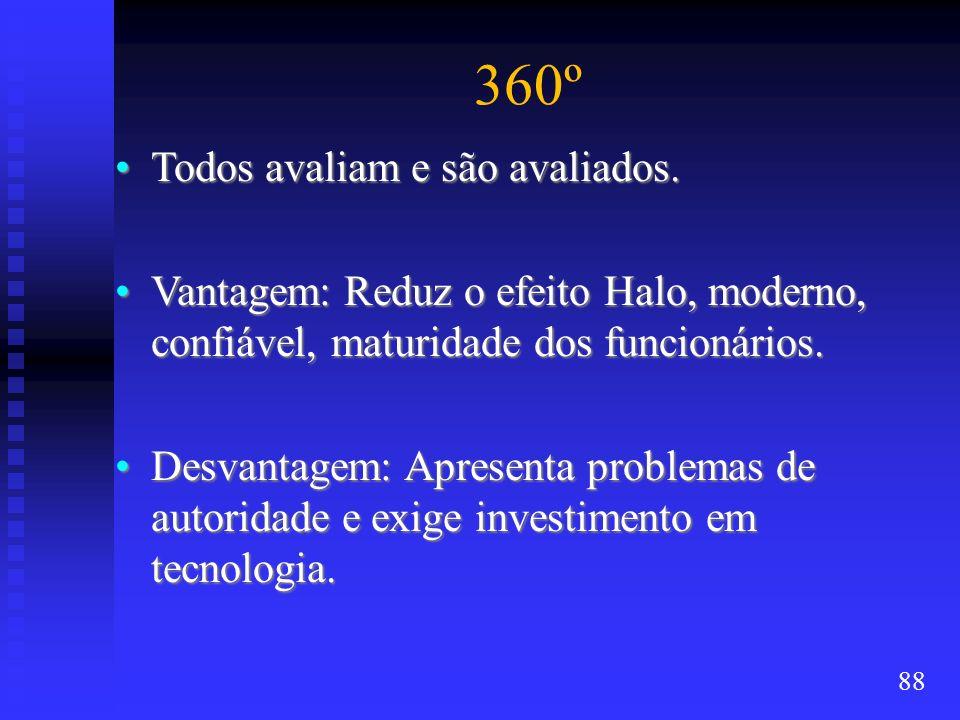 360º Todos avaliam e são avaliados.Todos avaliam e são avaliados. Vantagem: Reduz o efeito Halo, moderno, confiável, maturidade dos funcionários.Vanta