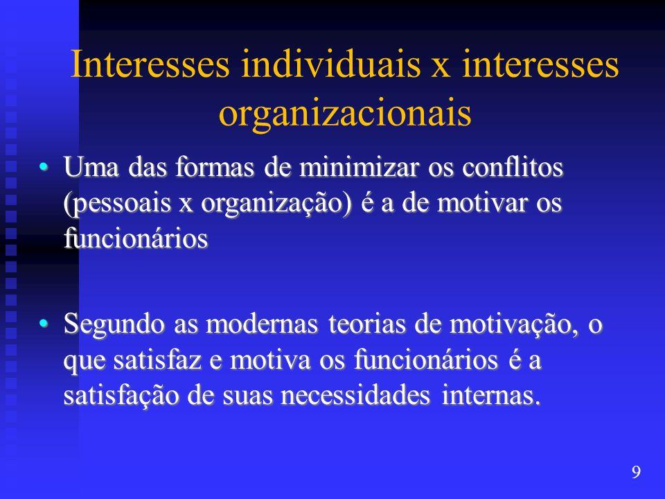 Interesses individuais x interesses organizacionais Uma das formas de minimizar os conflitos (pessoais x organização) é a de motivar os funcionáriosUm