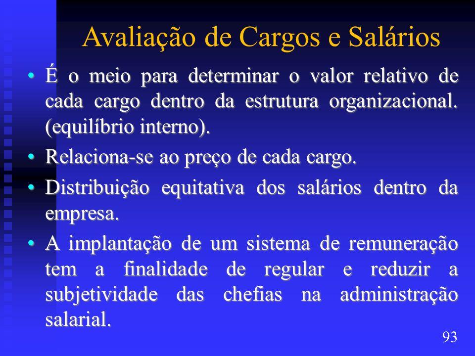 Avaliação de Cargos e Salários É o meio para determinar o valor relativo de cada cargo dentro da estrutura organizacional. (equilíbrio interno).É o me