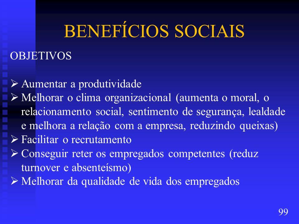 BENEFÍCIOS SOCIAIS OBJETIVOS Aumentar a produtividade Melhorar o clima organizacional (aumenta o moral, o relacionamento social, sentimento de seguran