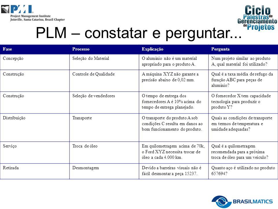 FaseProcessoExplicaçãoPergunta ConcepçãoSeleção do MaterialO alumínio não é um material apropriado para o produto A.