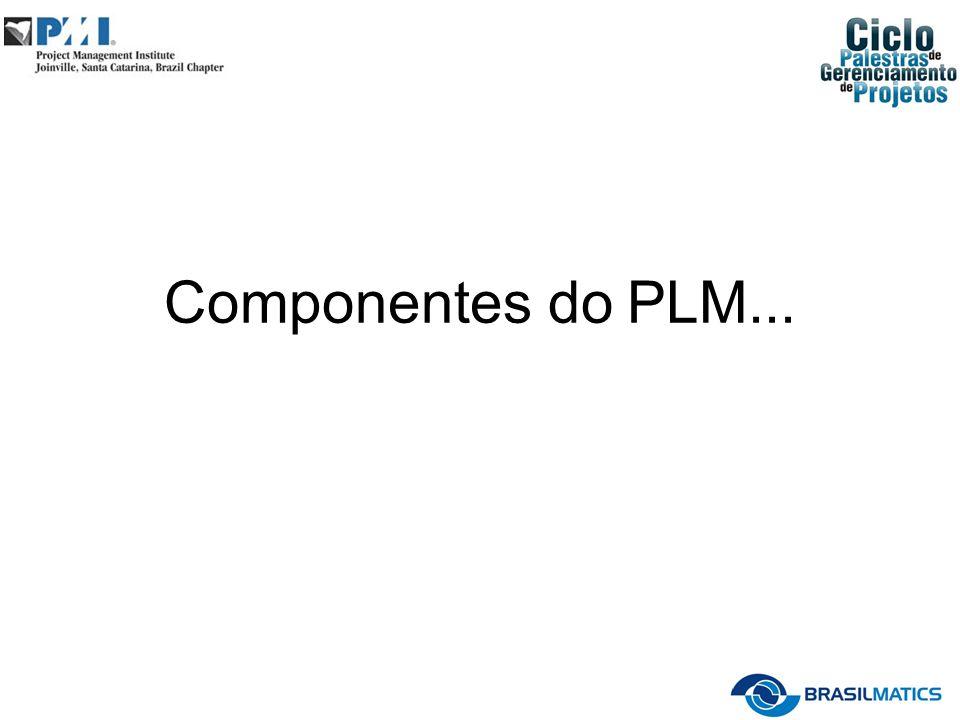 Componentes do PLM...