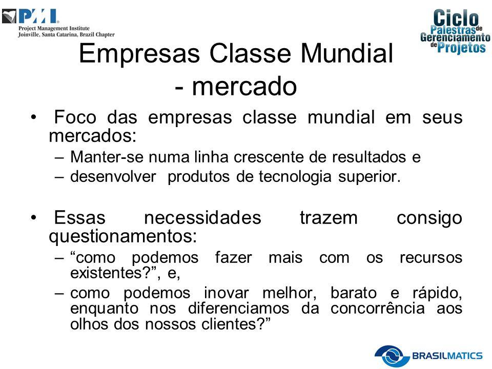 Empresas Classe Mundial - mercado Foco das empresas classe mundial em seus mercados: –Manter-se numa linha crescente de resultados e –desenvolver produtos de tecnologia superior.