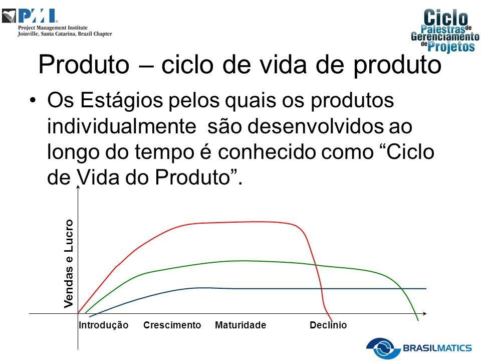 Produto – ciclo de vida de produto Os Estágios pelos quais os produtos individualmente são desenvolvidos ao longo do tempo é conhecido como Ciclo de V