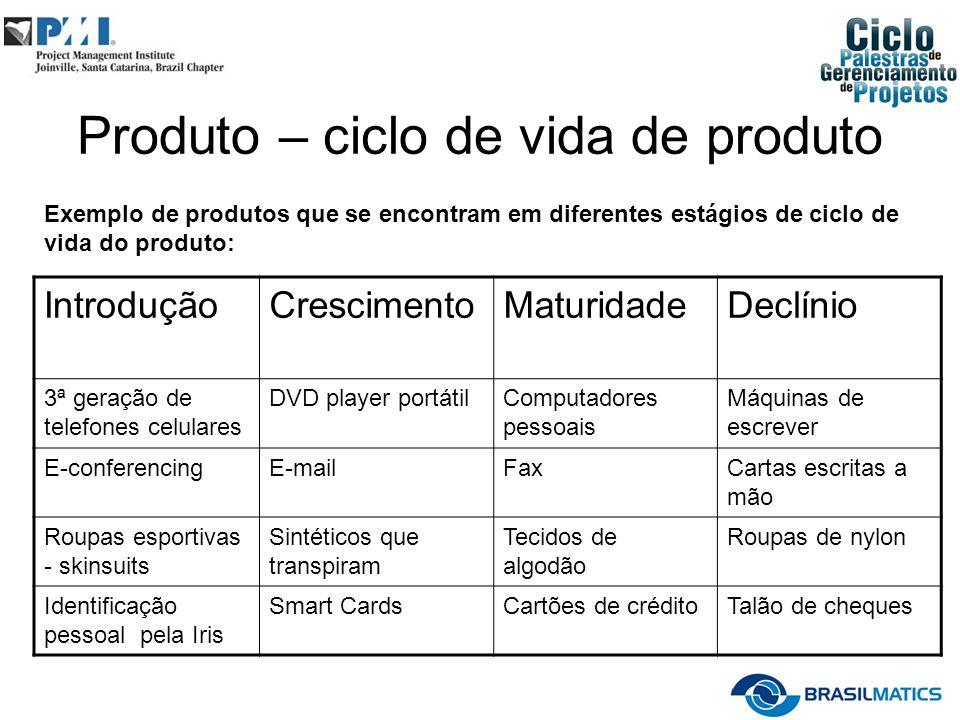 Produto – ciclo de vida de produto IntroduçãoCrescimentoMaturidadeDeclínio 3ª geração de telefones celulares DVD player portátilComputadores pessoais