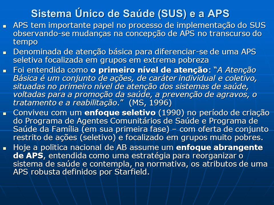 Sistema Único de Saúde (SUS) e a APS APS tem importante papel no processo de implementação do SUS observando-se mudanças na concepção de APS no transc