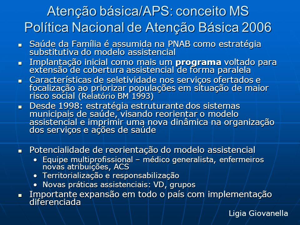 Atenção básica/APS: conceito MS Política Nacional de Atenção Básica 2006 Saúde da Família é assumida na PNAB como estratégia substitutiva do modelo as