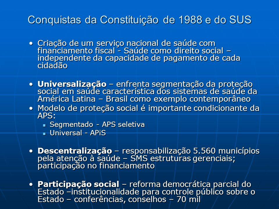 Conquistas da Constituição de 1988 e do SUS Criação de um serviço nacional de saúde com financiamento fiscal - Saúde como direito social – independent