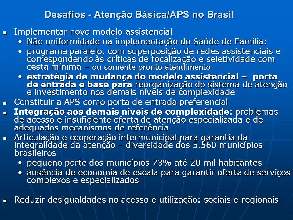 Desafios - Atenção Básica/APS no Brasil Implementar novo modelo assistencial Implementar novo modelo assistencial Não uniformidade na implementação do