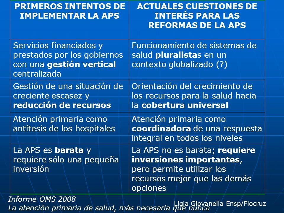 Informe OMS 2008 La atención primaria de salud, más necesaria que nunca Ligia Giovanella Ensp/Fiocruz PRIMEROS INTENTOS DE IMPLEMENTAR LA APS ACTUALES