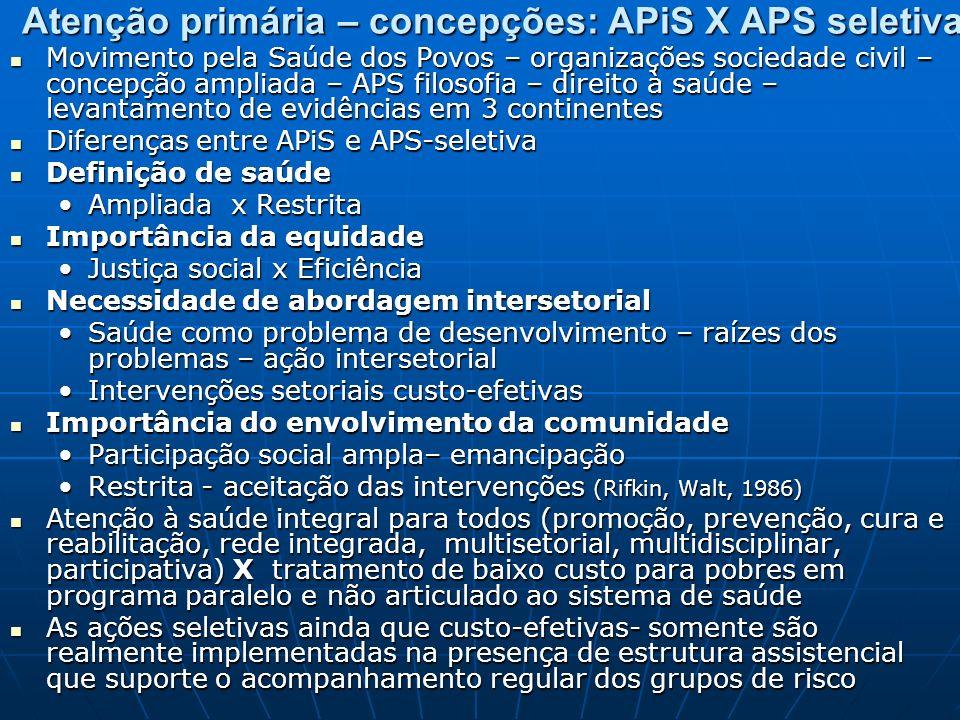 Atenção primária – concepções: APiS X APS seletiva Movimento pela Saúde dos Povos – organizações sociedade civil – concepção ampliada – APS filosofia