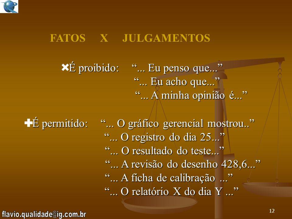 11 EXECUÇÃO DA AUDITORIA Controlando a Auditoria ( Justiça e Profissionalismo) O auditor não pode e não deve: - d- desviar-se do objetivo - ser mal co