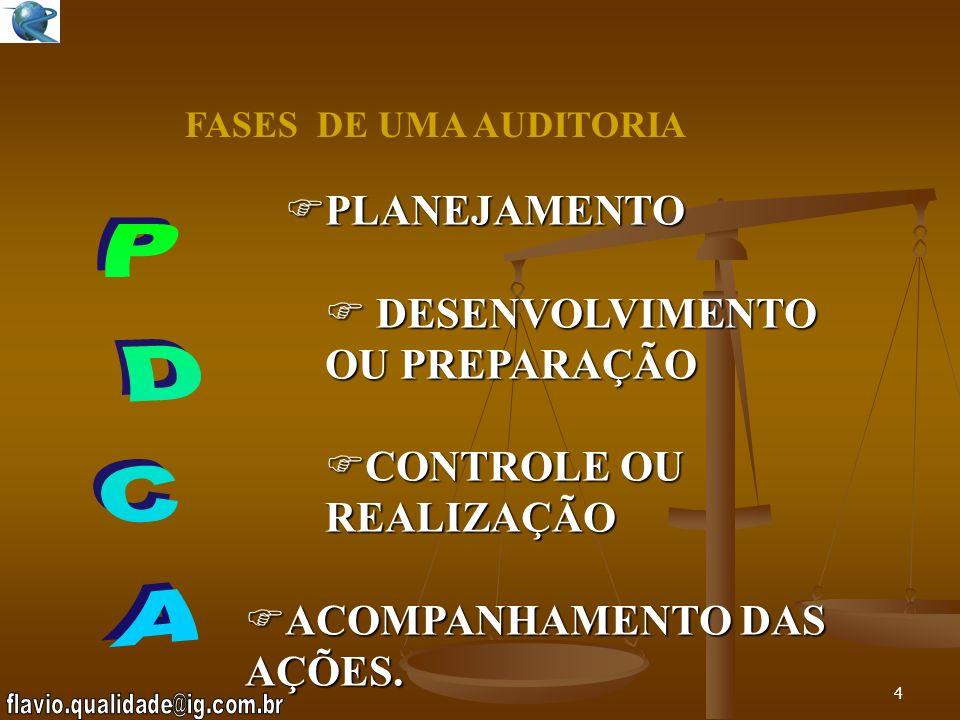 3 AUDITORIA INTERNA DA QUALIDADE A ISO 9001/2000 e a ISO 14001 estabelecem que a empresa tenha um procedimento para as atividades de auditoria interna