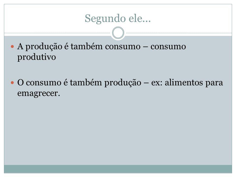 Segundo ele... A produção é também consumo – consumo produtivo O consumo é também produção – ex: alimentos para emagrecer.