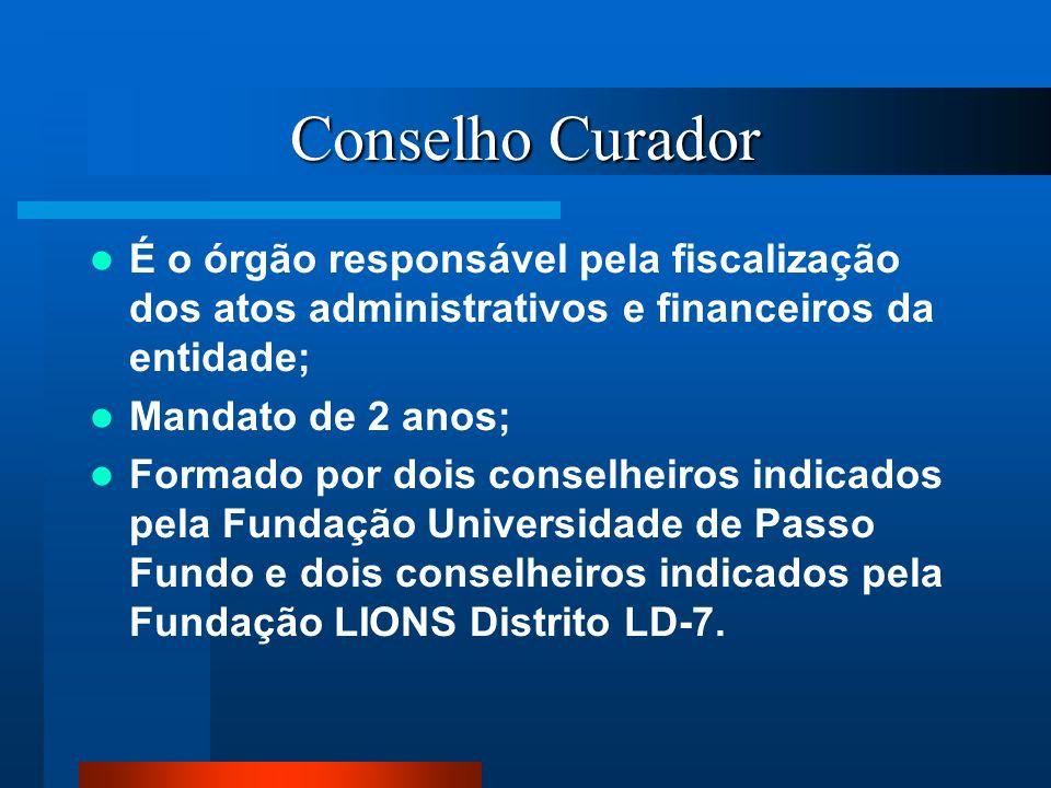 Conselho Curador É o órgão responsável pela fiscalização dos atos administrativos e financeiros da entidade; Mandato de 2 anos; Formado por dois conse