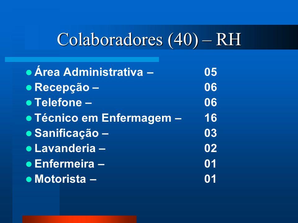 Colaboradores (40) – RH Área Administrativa – 05 Recepção – 06 Telefone – 06 Técnico em Enfermagem – 16 Sanificação – 03 Lavanderia –02 Enfermeira – 0
