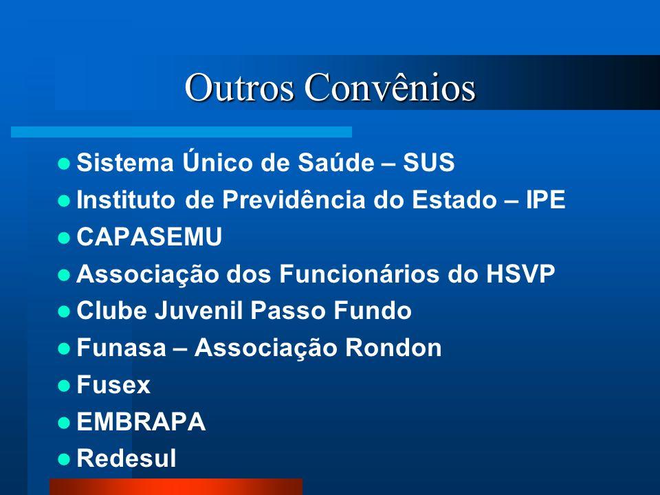 Outros Convênios Sistema Único de Saúde – SUS Instituto de Previdência do Estado – IPE CAPASEMU Associação dos Funcionários do HSVP Clube Juvenil Pass
