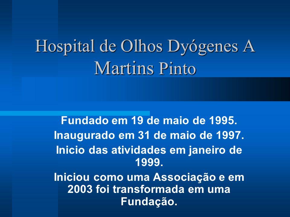 Hospital de Olhos Dyógenes A Martins Pinto Fundado em 19 de maio de 1995. Inaugurado em 31 de maio de 1997. Inicio das atividades em janeiro de 1999.