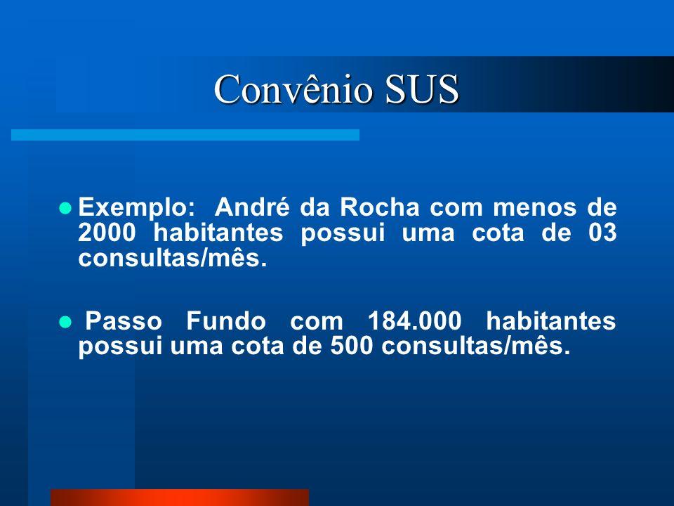 Convênio SUS Exemplo: André da Rocha com menos de 2000 habitantes possui uma cota de 03 consultas/mês. Passo Fundo com 184.000 habitantes possui uma c