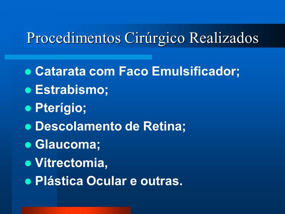 Procedimentos Cirúrgico Realizados Catarata com Faco Emulsificador; Estrabismo; Pterígio; Descolamento de Retina; Glaucoma; Vitrectomia, Plástica Ocul
