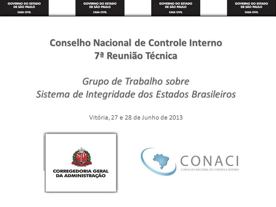 Conselho Nacional de Controle Interno 7ª Reunião Técnica Grupo de Trabalho sobre Sistema de Integridade dos Estados Brasileiros Vitória, 27 e 28 de Ju