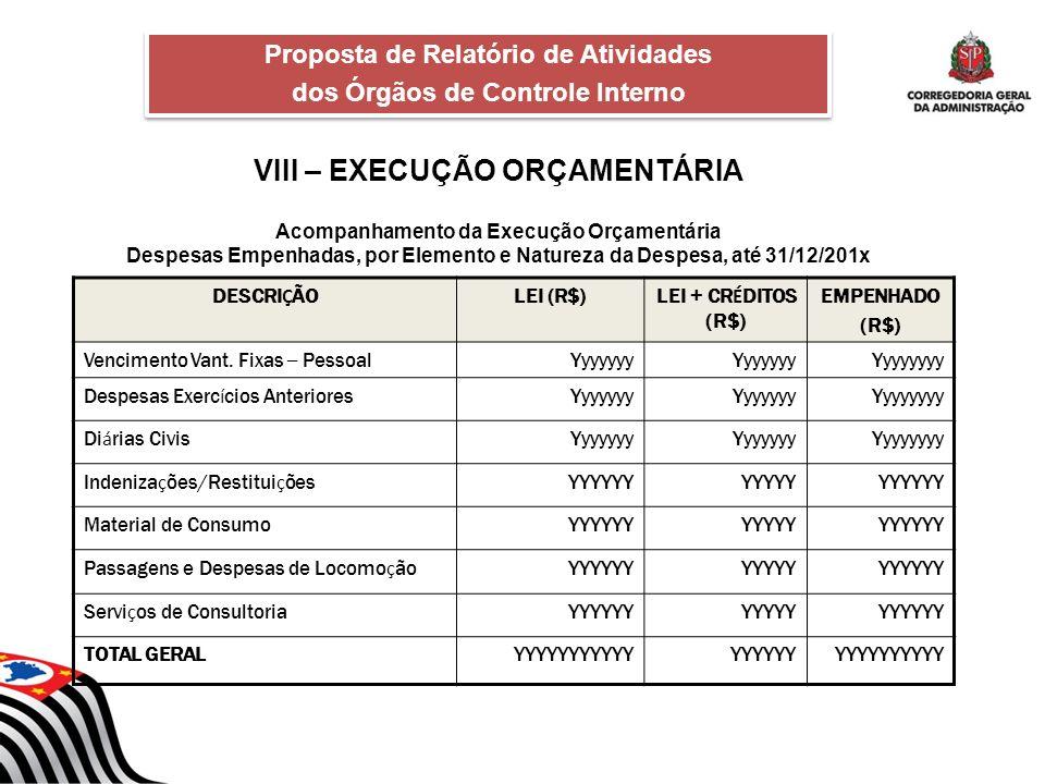 VIII – EXECUÇÃO ORÇAMENTÁRIA Acompanhamento da Execução Orçamentária Despesas Empenhadas, por Elemento e Natureza da Despesa, até 31/12/201x Proposta