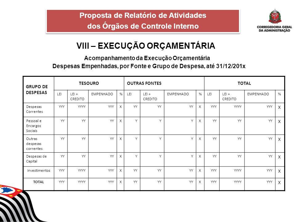 VIII – EXECUÇÃO ORÇAMENTÁRIA Acompanhamento da Execução Orçamentária Despesas Empenhadas, por Fonte e Grupo de Despesa, até 31/12/201x Proposta de Rel