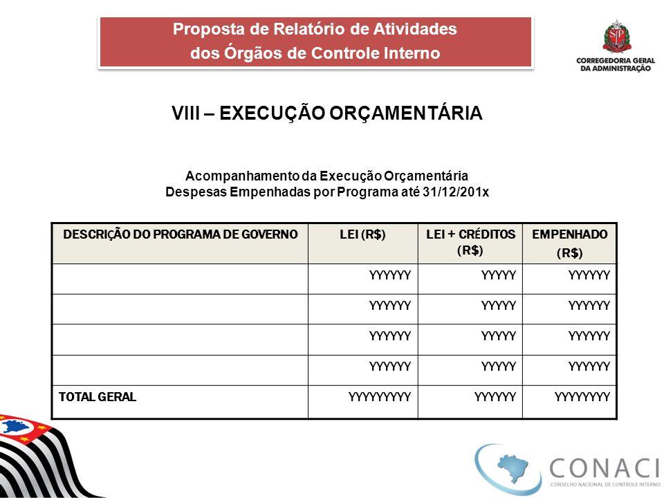 VIII – EXECUÇÃO ORÇAMENTÁRIA Acompanhamento da Execução Orçamentária Despesas Empenhadas por Programa até 31/12/201x Proposta de Relatório de Atividad