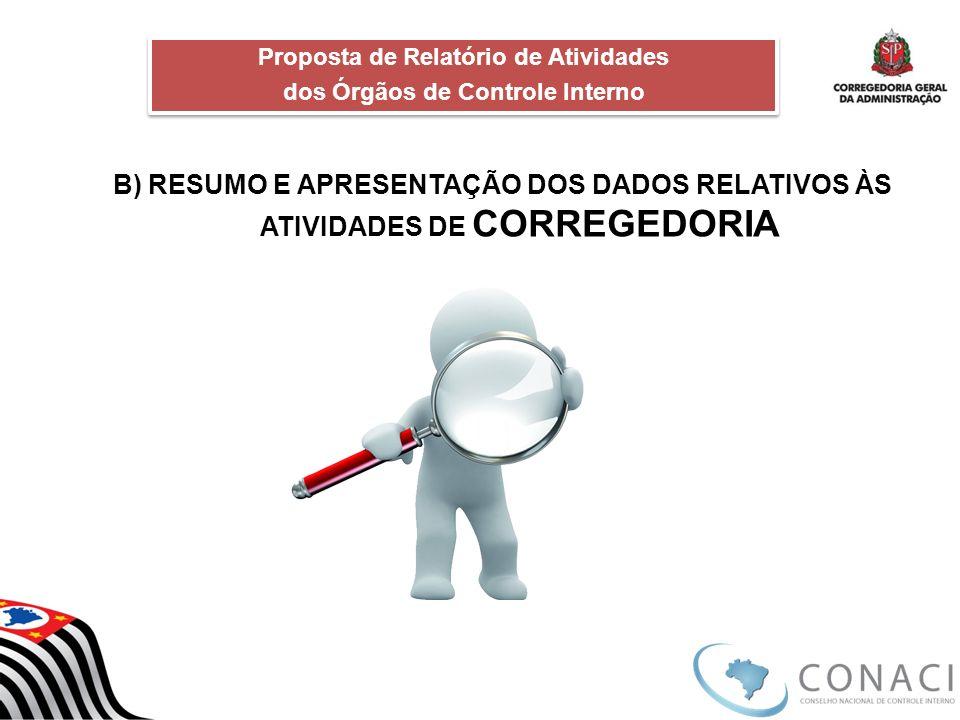 B) RESUMO E APRESENTAÇÃO DOS DADOS RELATIVOS ÀS ATIVIDADES DE CORREGEDORIA Proposta de Relatório de Atividades dos Órgãos de Controle Interno Proposta