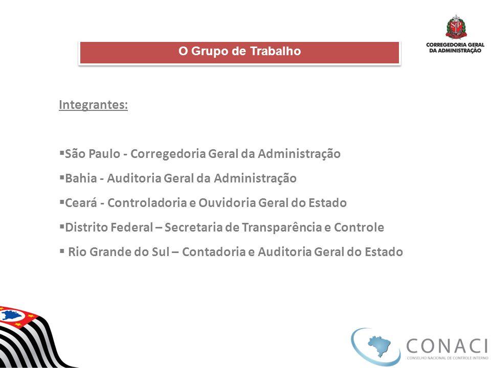 Integrantes: São Paulo - Corregedoria Geral da Administração Bahia - Auditoria Geral da Administração Ceará - Controladoria e Ouvidoria Geral do Estad