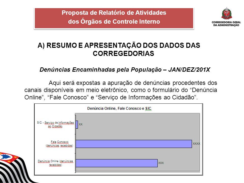 A) RESUMO E APRESENTAÇÃO DOS DADOS DAS CORREGEDORIAS Proposta de Relatório de Atividades dos Órgãos de Controle Interno Proposta de Relatório de Ativi