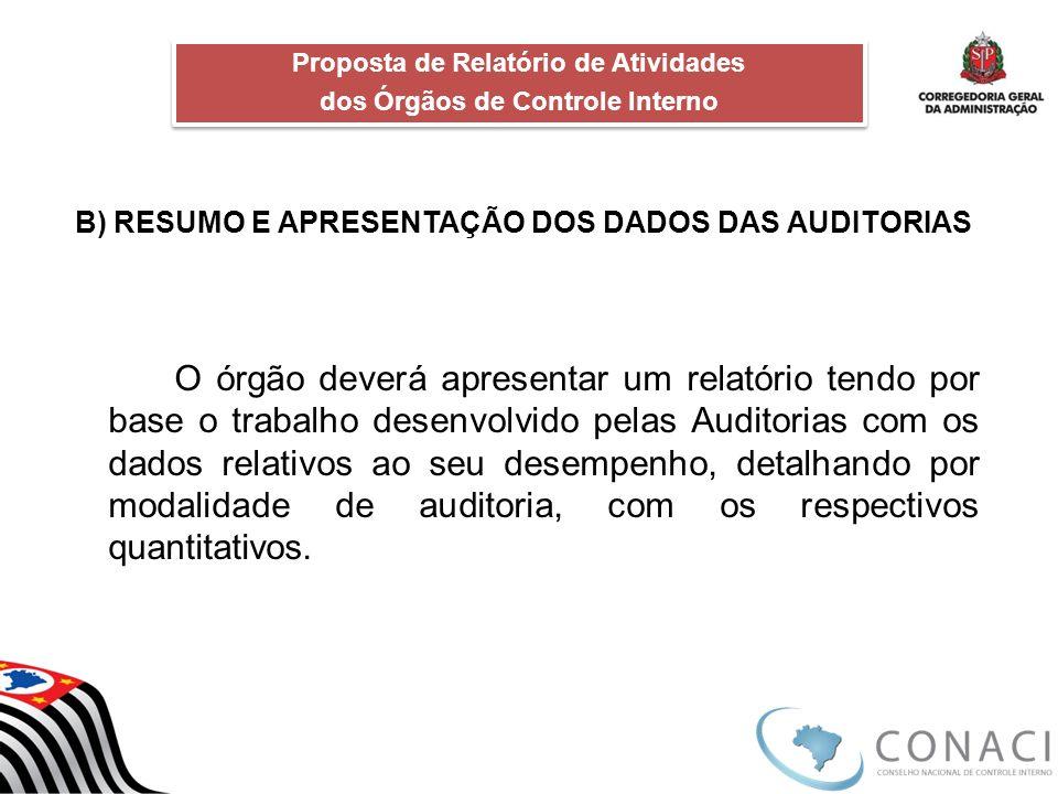 B) RESUMO E APRESENTAÇÃO DOS DADOS DAS AUDITORIAS O órgão deverá apresentar um relatório tendo por base o trabalho desenvolvido pelas Auditorias com o
