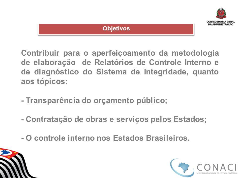 Contribuir para o aperfeiçoamento da metodologia de elaboração de Relatórios de Controle Interno e de diagnóstico do Sistema de Integridade, quanto ao