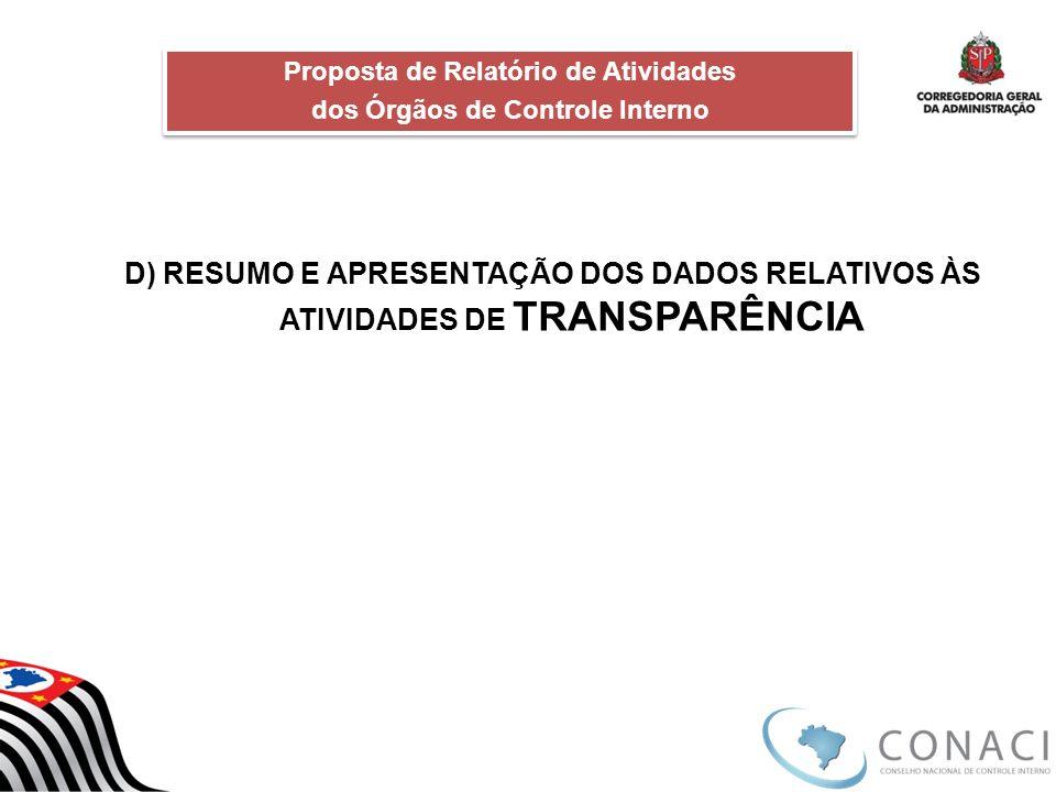 D) RESUMO E APRESENTAÇÃO DOS DADOS RELATIVOS ÀS ATIVIDADES DE TRANSPARÊNCIA Proposta de Relatório de Atividades dos Órgãos de Controle Interno Propost