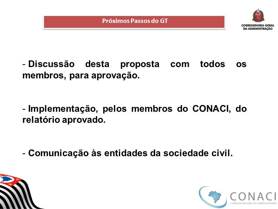 - Discussão desta proposta com todos os membros, para aprovação. - Implementação, pelos membros do CONACI, do relatório aprovado. - Comunicação às ent