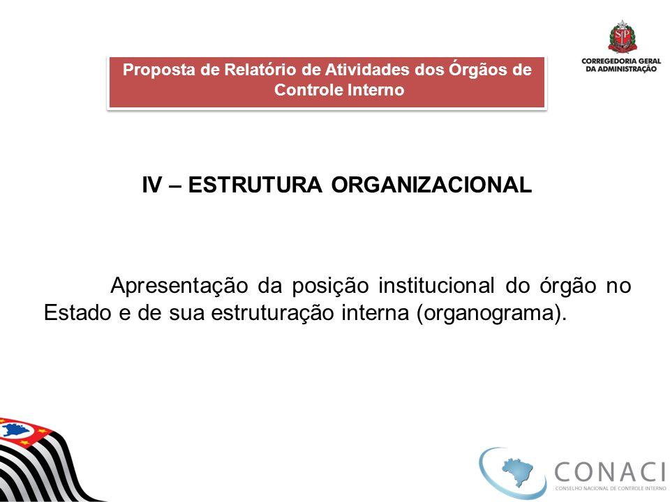 IV – ESTRUTURA ORGANIZACIONAL Apresentação da posição institucional do órgão no Estado e de sua estruturação interna (organograma). Proposta de Relató