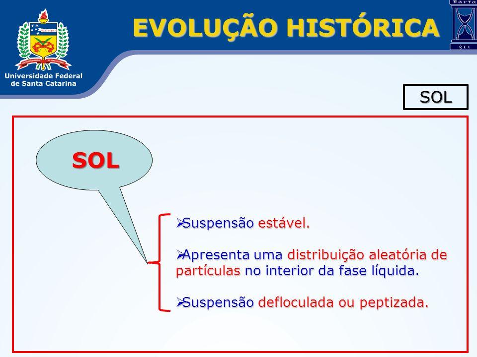 EVOLUÇÃO HISTÓRICA SOL Suspensão estável. Suspensão estável. Apresenta uma distribuição aleatória de partículas no interior da fase líquida. Apresenta