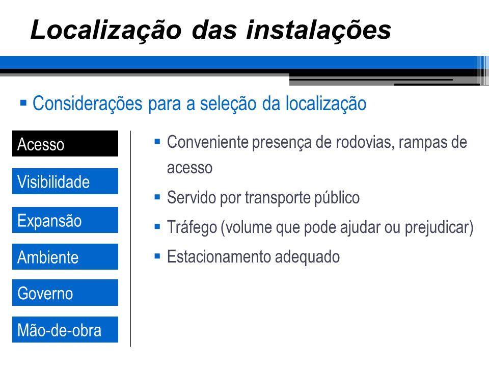 Localização das instalações Considerações para a seleção da localização Acesso Visibilidade Expansão Ambiente Governo Mão-de-obra Conveniente presença