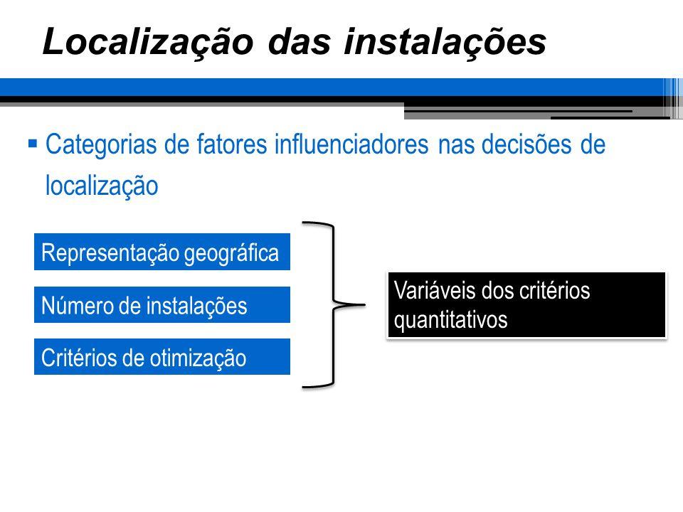 Localização das instalações Categorias de fatores influenciadores nas decisões de localização Representação geográfica Número de instalações Critérios