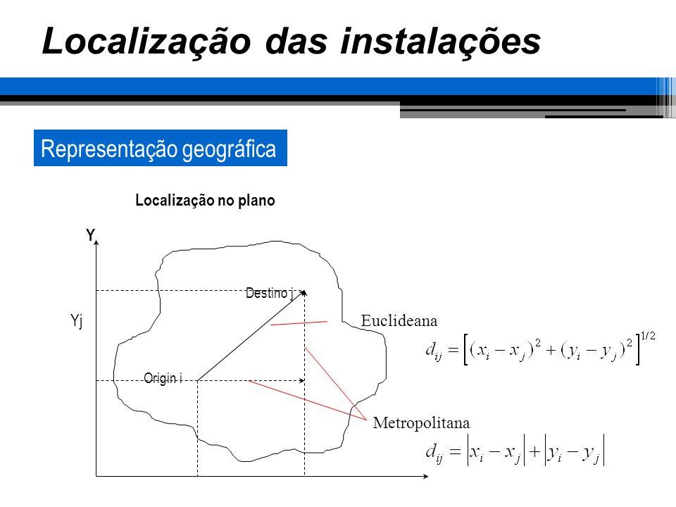 Localização das instalações Representação geográfica Localização no plano Y Destino j Yj Euclideana Origin i Metropolitana 0 Xi X j Yi X