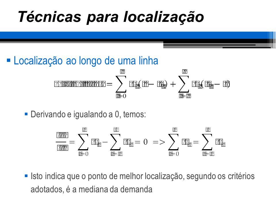 Técnicas para localização Localização ao longo de uma linha Derivando e igualando a 0, temos: Isto indica que o ponto de melhor localização, segundo o