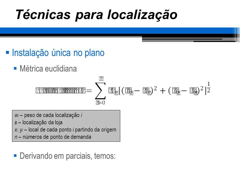 Técnicas para localização Instalação única no plano Métrica euclidiana Derivando em parciais, temos: w i – peso de cada localização i s – localização