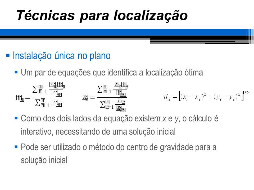 Técnicas para localização Instalação única no plano Um par de equações que identifica a localização ótima Como dos dois lados da equação existem x e y