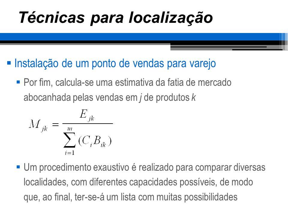 Técnicas para localização Instalação de um ponto de vendas para varejo Por fim, calcula-se uma estimativa da fatia de mercado abocanhada pelas vendas
