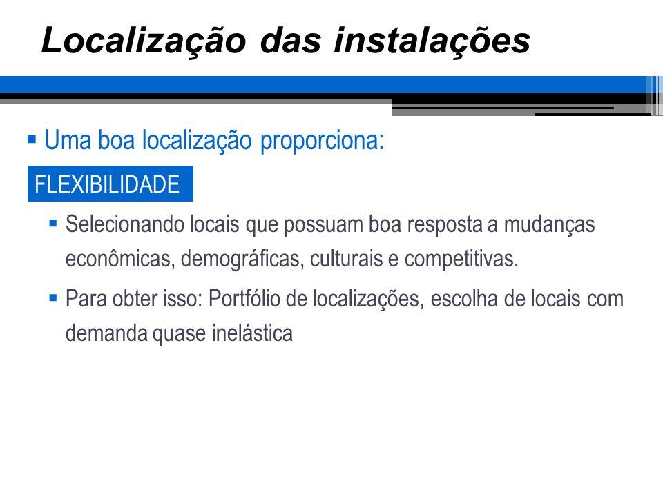 Localização das instalações Considerações para a seleção da localização Acesso Visibilidade Expansão Ambiente Governo Mão-de-obra Habilidade disponível na região
